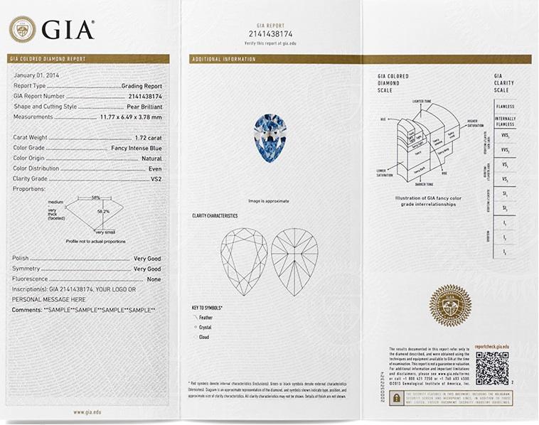GIA report for colored diamonds